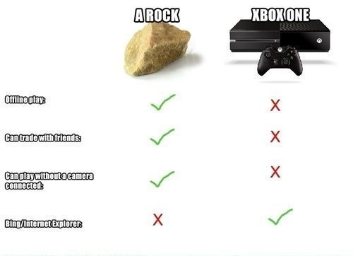 Xbox One vs pedra