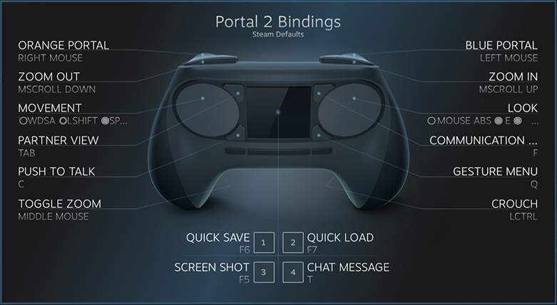 steam_controller_bindings